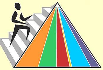 Bottom of Pyramid (BOP) Strategy: Development through Business