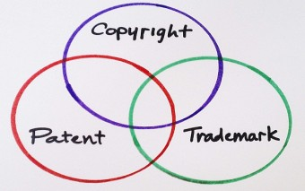 Procedure And Cost For Trademark Registration In Bangladesh