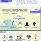 Bangladesh StartUp Cup, Explained [Infographic]