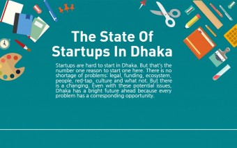 The State Of Startups In Dhaka [Infographic]