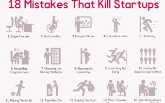 These Are The Mistakes That Kill Startups [Infographic]