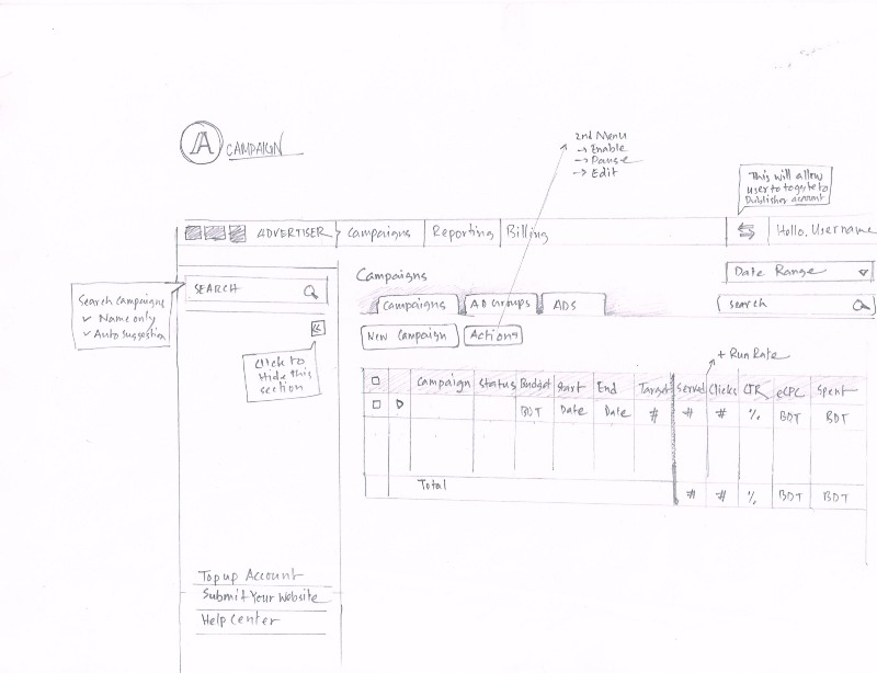 The G&R 2.0 site dashboard plan from 2013. Around 100 sketches were drawn to prepare the prototype.