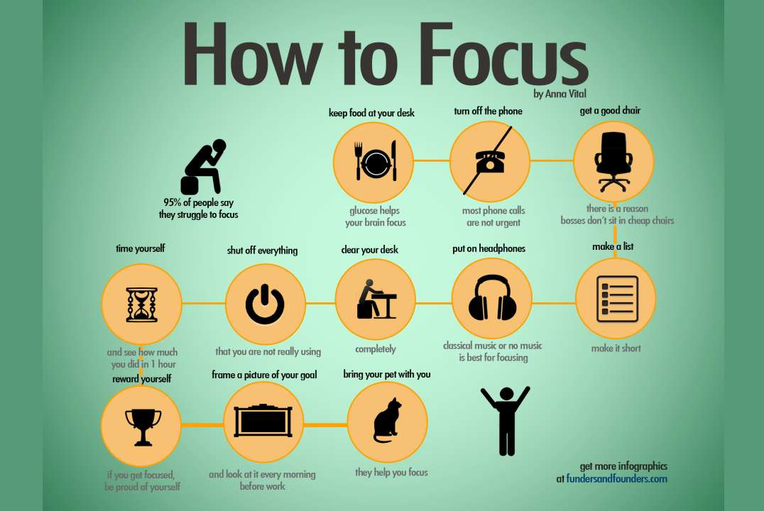 11 Simple Focus Hacks To Get Things Done