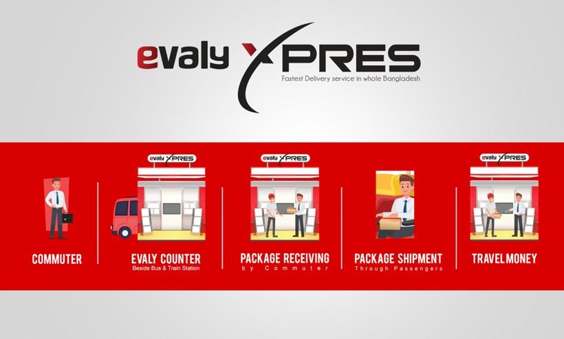 Evaly Xpres