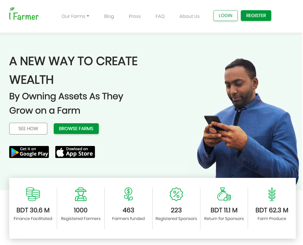 iFarmer's Fahad Ifaz Talks Building an Agriculture Finance and Supply Chain Company, iFarmer's Business, How Ideas Evolve, and Running a Startup