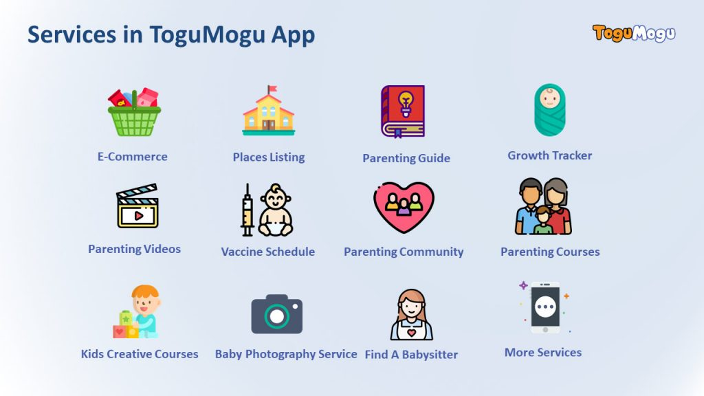 Building a Maternity and Parenting Platform in Bangladesh with Dr. Nazmul Arefin Momel, Co-founder and CEO, ToguMogu
